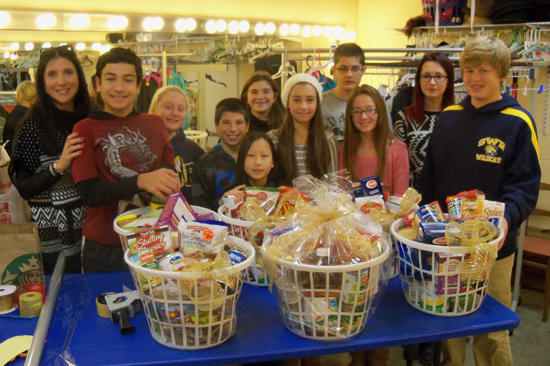 Food Baskets for Those in Need